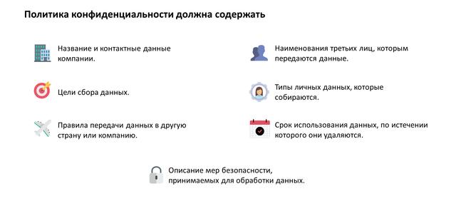 Перечень информации, которую должна содержать политика конфиденциальности
