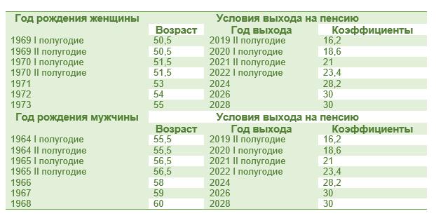Таблица3.png