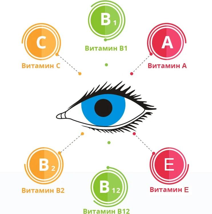 продукты для глаз 1.jpg