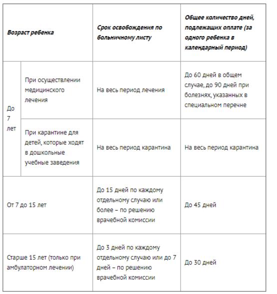 таблица пособие.png