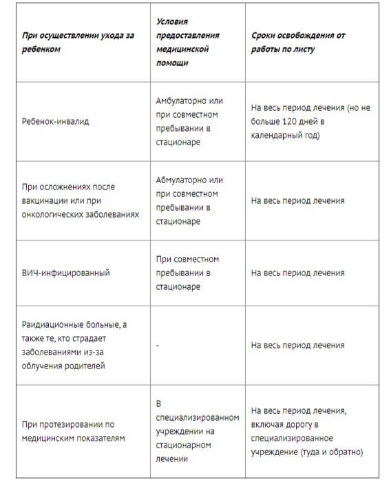 таблица пособие2.png